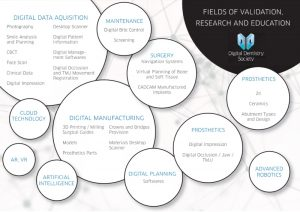fields-of-validation
